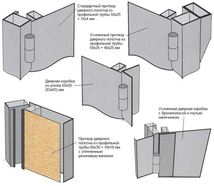 Возможные варианты изготовления дверной металлической коробки