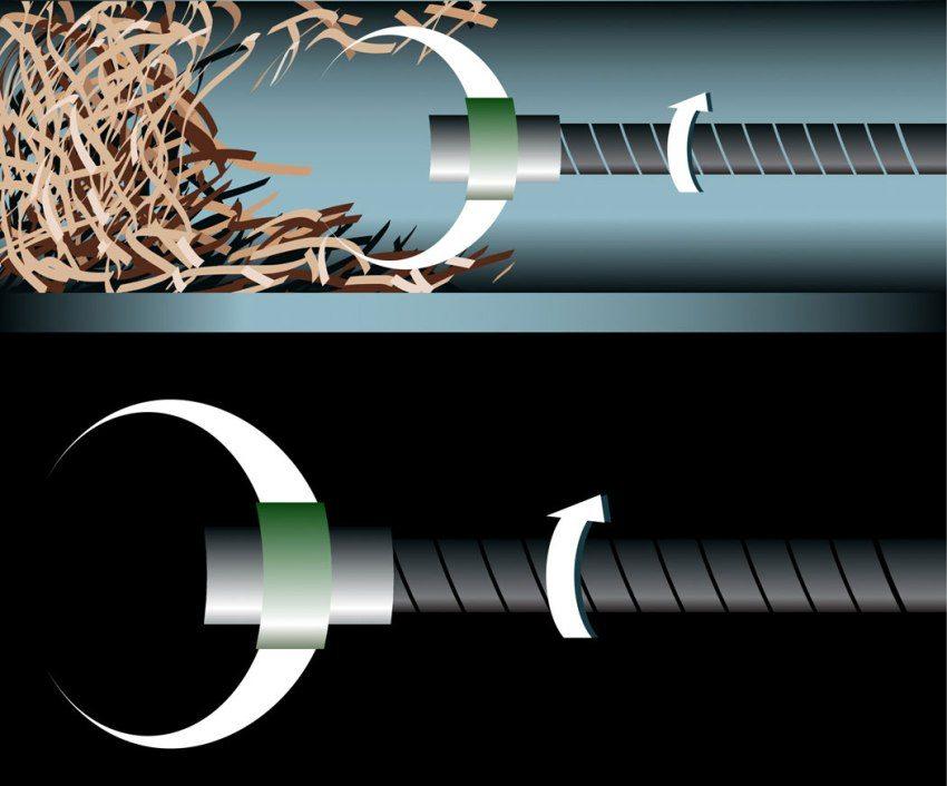 Принцип прочистки канализационной трубы с помощью троса