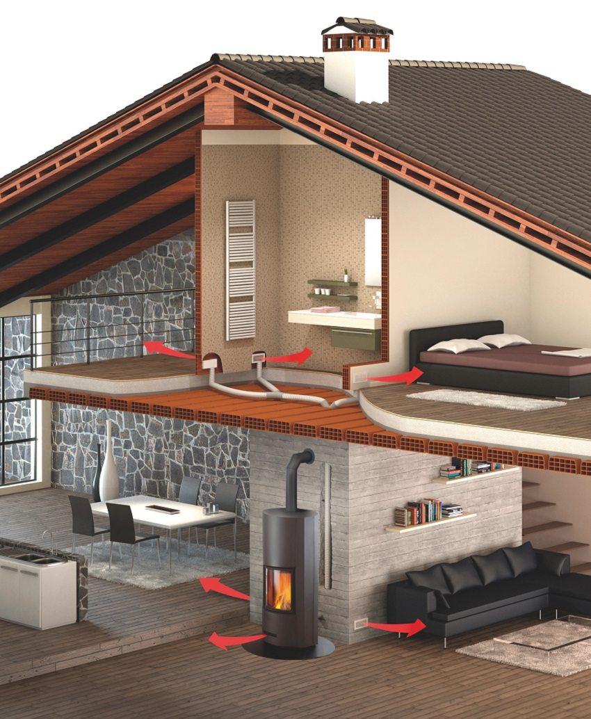 Схема подачи тёплого воздуха от дровяной печи для обогрева частного дома