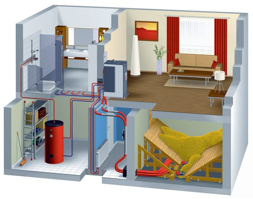Пример размещения твердотопливного котла с автоматической подачей пеллет из бункера хранения в подвальном помещении частного дома
