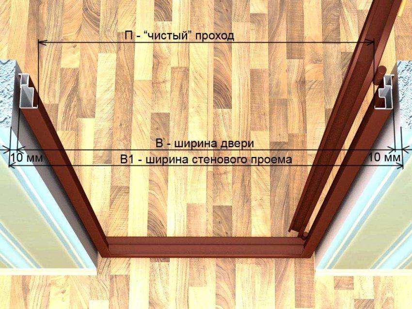 Пример расчета соразмерности дверной коробки и проема в помещении