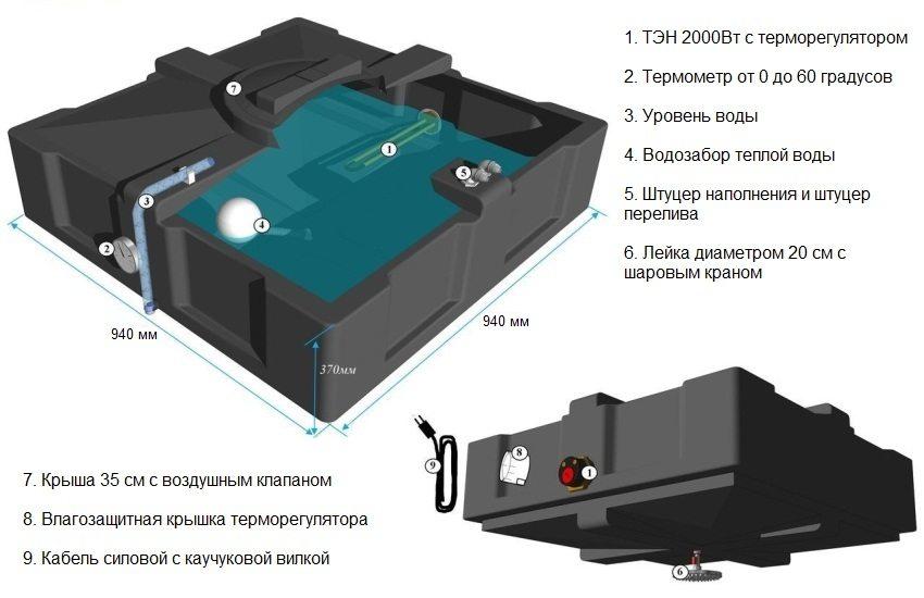 Электрический наливной водонагреватель на 250 л от производителя AtlantidaSPb