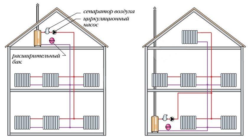 Схемы подключения двухтрубной системы отопления в двухэтажном коттедже