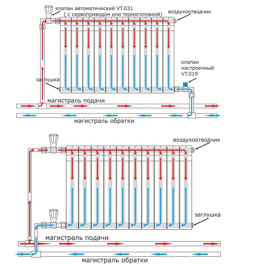 Стоимость метра теплого пола