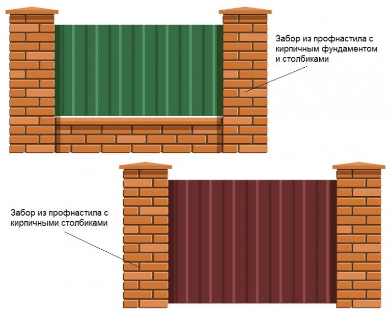 Строим забор из профнастила с кирпичными столбами своими руками 78