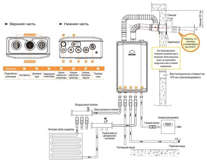 Схема подключения двухконтурного газового котла к системам водоснабжения и отопления