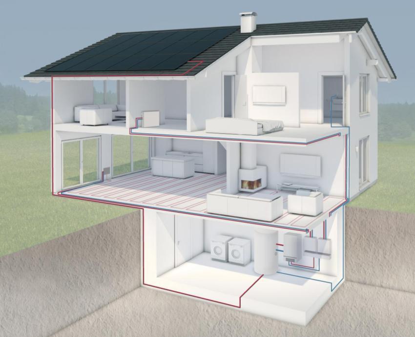 Расположение двухконтурного газового котла в котельной частного дома