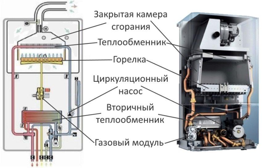 Двухконтурные газовые котлы с двумя теплообменниками расчет мощности водяного теплообменника