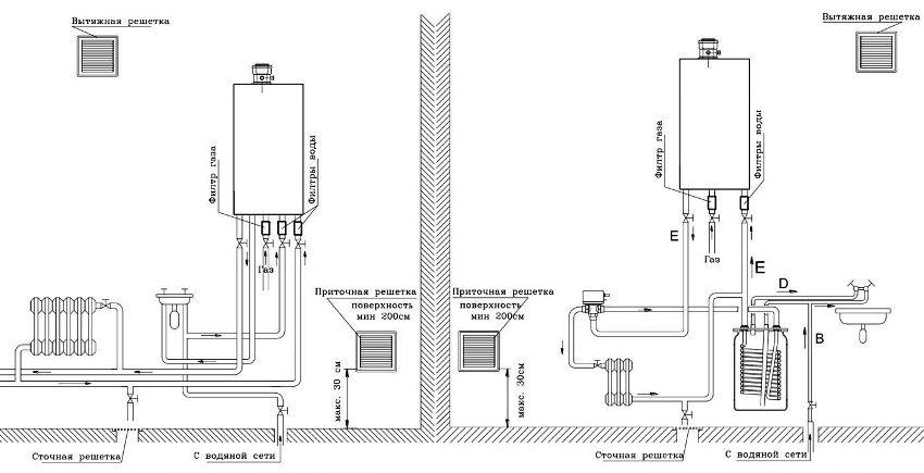 Принцип работы одно- и двухконтурного газового котла