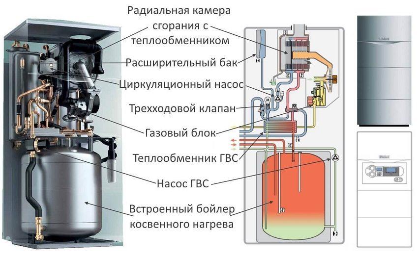 Устройство газового конденсационного котла со встроенным бойлером