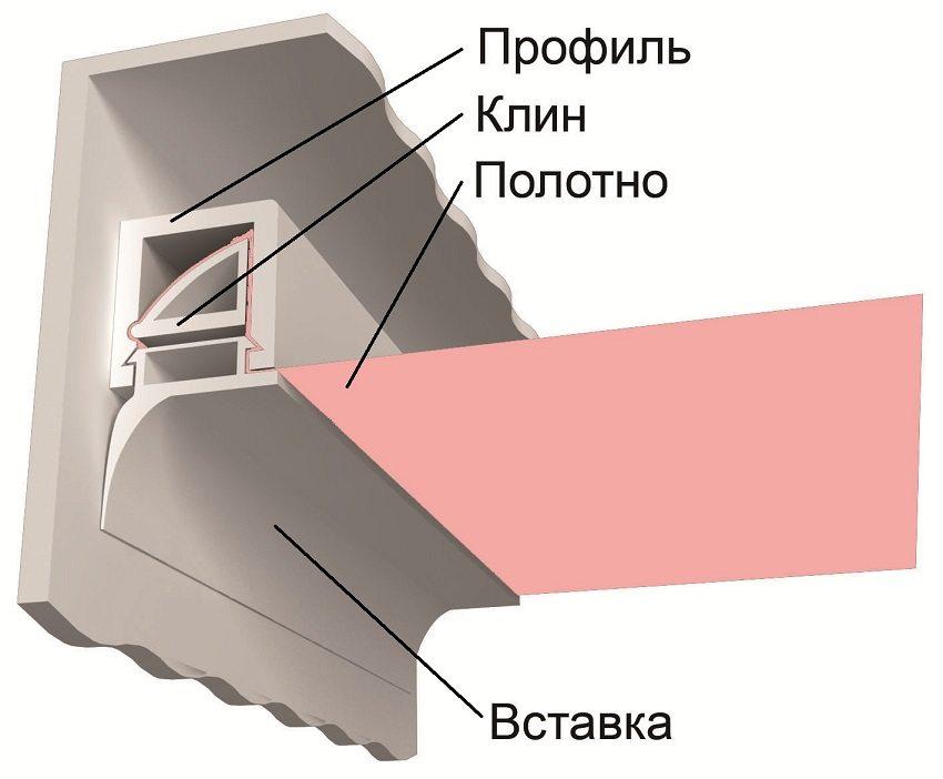 Конструкция натяжного потолка с маскировочной вставкой
