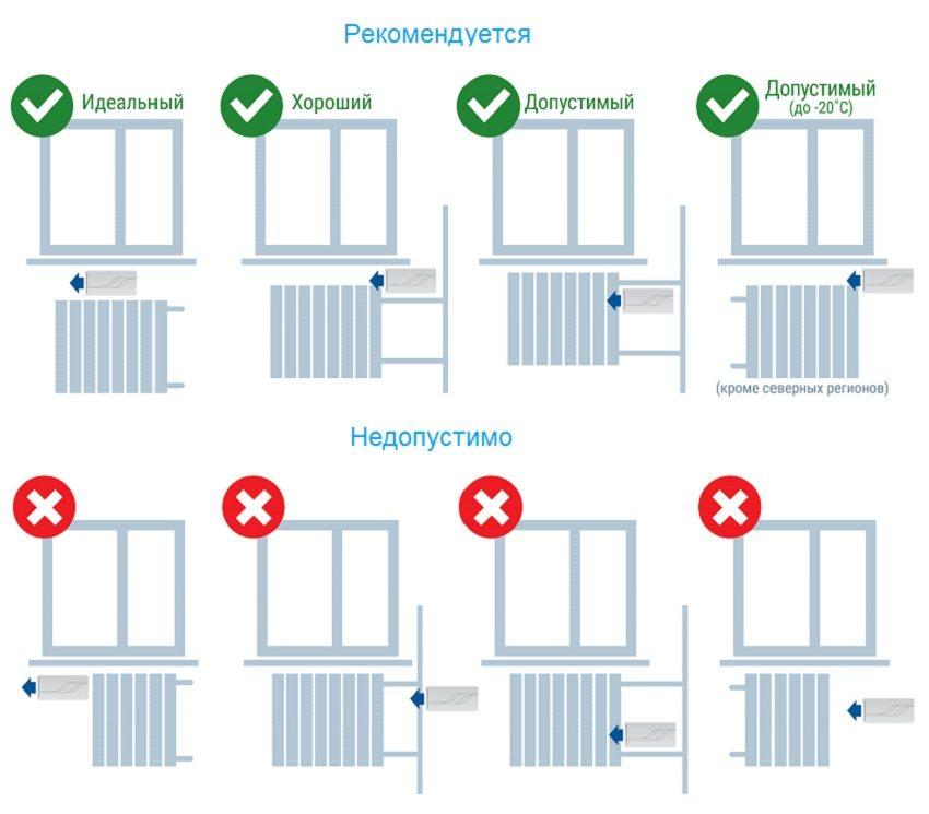 Способы установки приточного клапана рядом с радиатором отопления