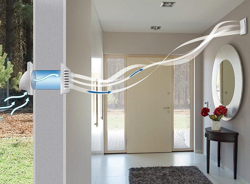 Система принудительной приточно-вытяжной вентиляции обеспечивает эффективный воздухообмен даже в закрытых помещениях