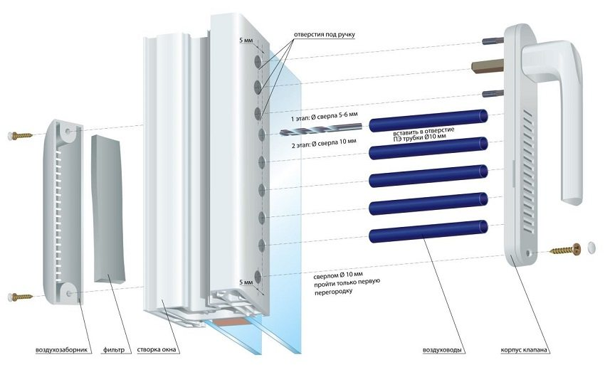 Схема монтажа приточного клапана, встроенного в раму металлопластикового окна