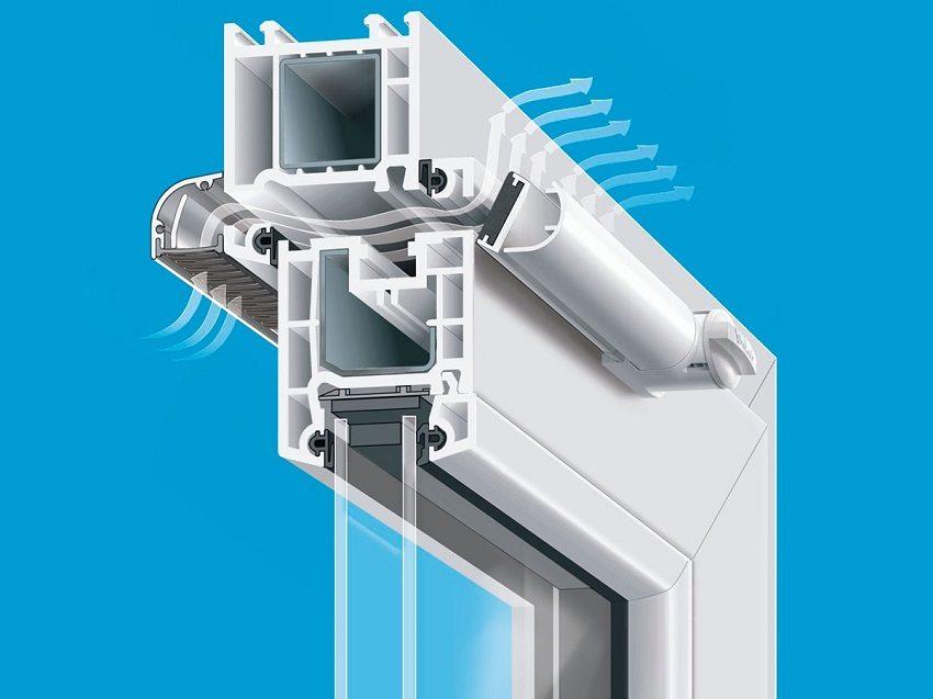 Металлопластиковое окно с установленным воздушным клапаном