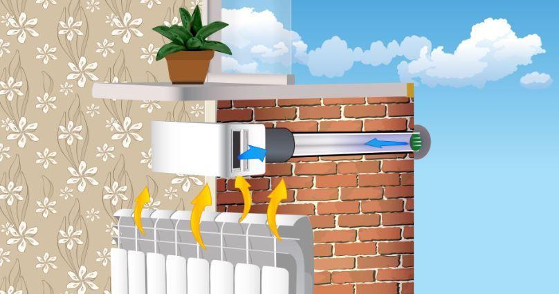 Пример расположения вентиляционного клапана под подоконником