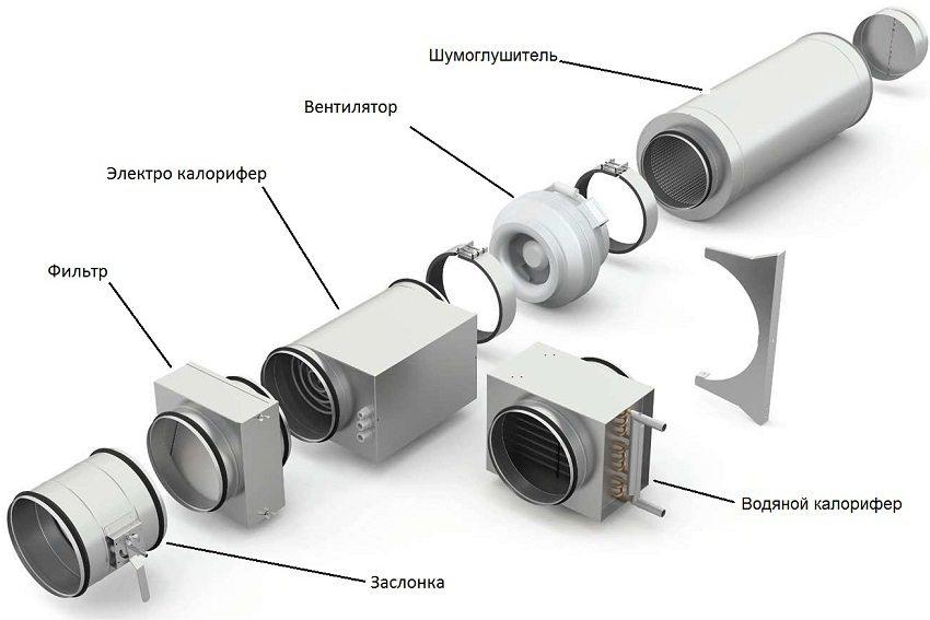 Конструкция принудительной вентиляции с подогревом