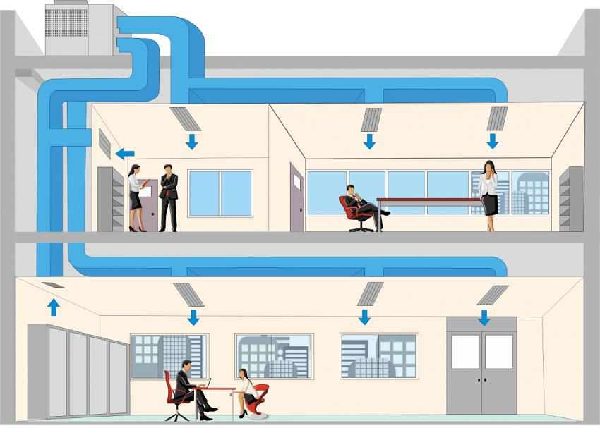 Схема комбинированной приточно-вытяжной системы с вентиляцией и кондиционированием