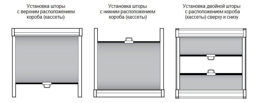 Варианты установки ролеты закрытого вида (кассетной)
