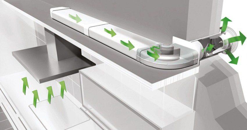 Пример обустройства пластикового воздуховода для кухонной вытяжки