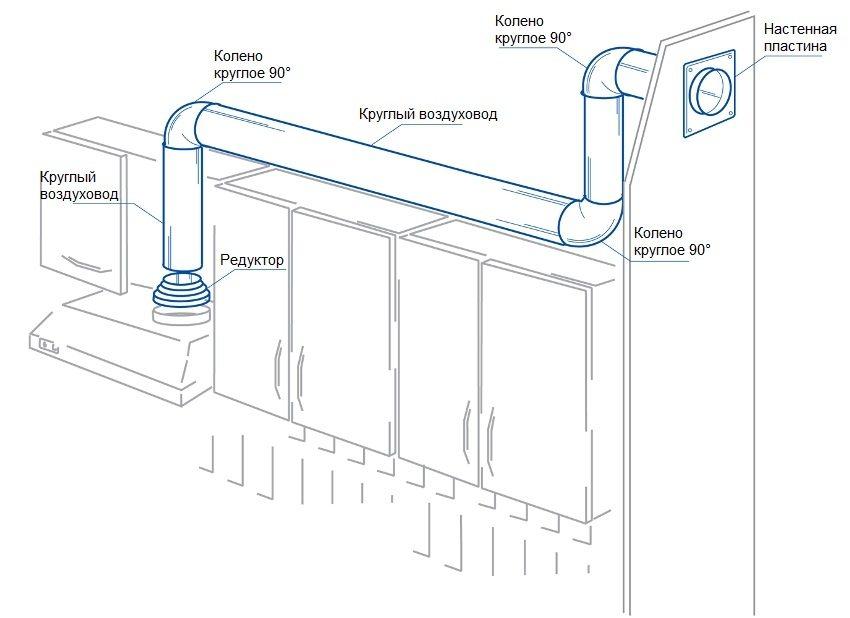 Схема монтажа вентиляционного канала из круглой пластиковой трубы