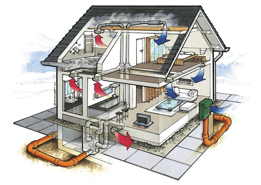 Вытяжная вентиляция. Ее характеристики, устройство, преимущества и недостатки
