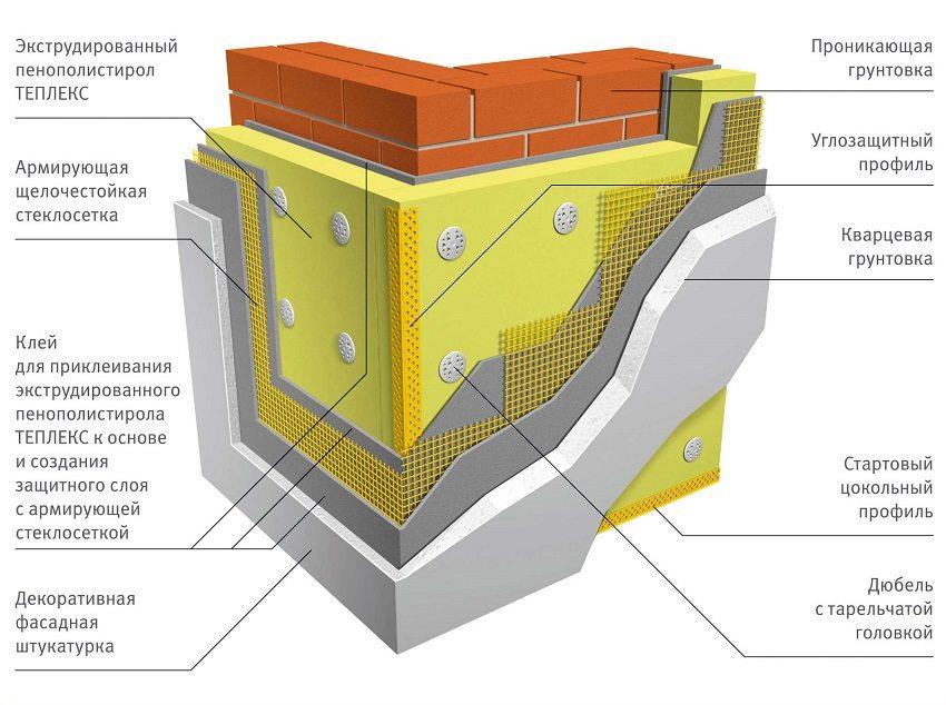 """Система утепления стен """"мокрый фасад"""" с применением армирующей сетки"""