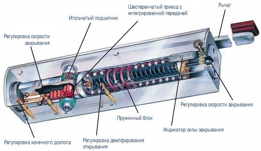 Конструкция дверного доводчика на основе кулачкового привода