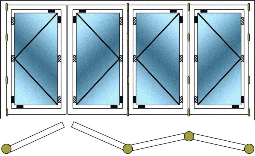 Устройство и комплектация двери-гармошки