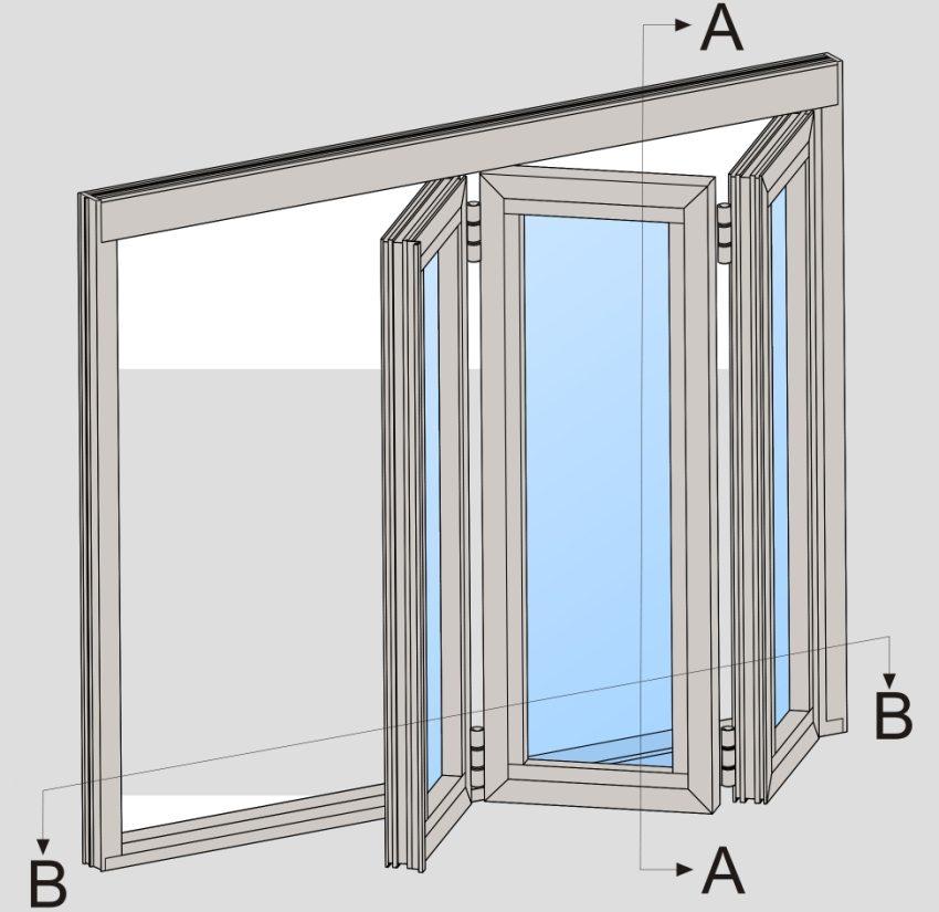 Перед установкой двери-книжки необходимо снять замеры высоты (А) и ширины (В) дверного проема