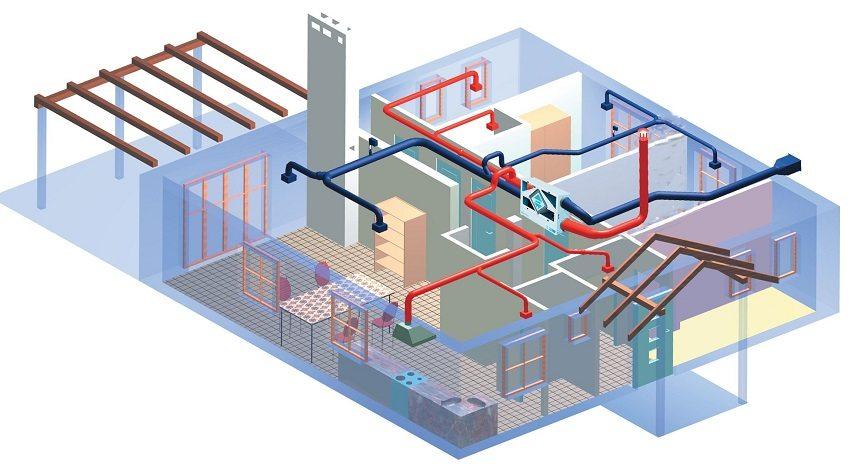 Схема принудительной приточно-вытяжной вентиляции с рекуператором