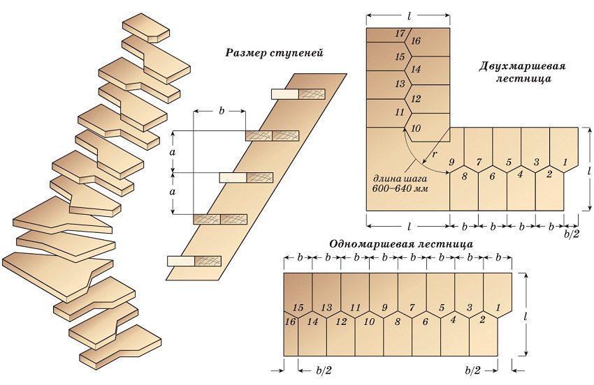 """Схема лестницы со ступенями """"гусиный шаг"""""""