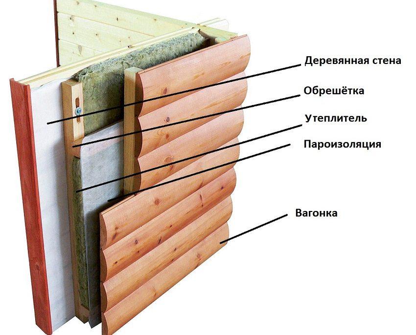 Пример обустройства вентилируемого фасада с каркасом из деревянных реек