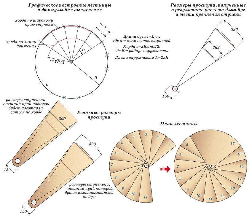 Пример графического расчета винтовой лестницы