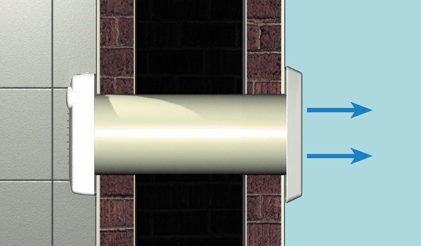 При выборе стенового клапана нужно учитывать толщину стены, в которую он будет установлен