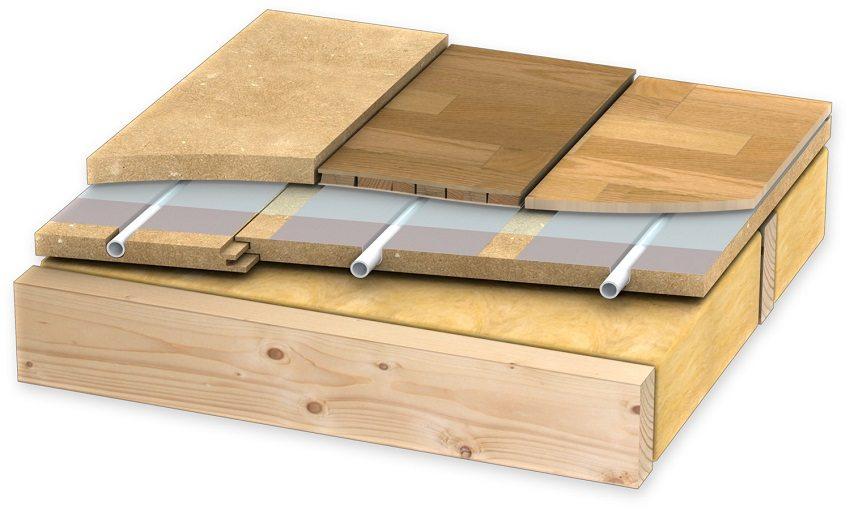 В настильном варианте монтажа теплого пола в модульных плитах предусмотрены пазы для прокладки труб водяного пола