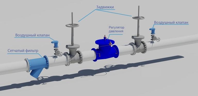 Клапаны ВН в общей промышленной модификации