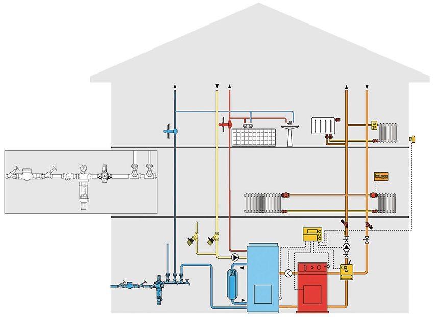 Схема установки регулятора давления с фильтром на вводе воды в частном доме