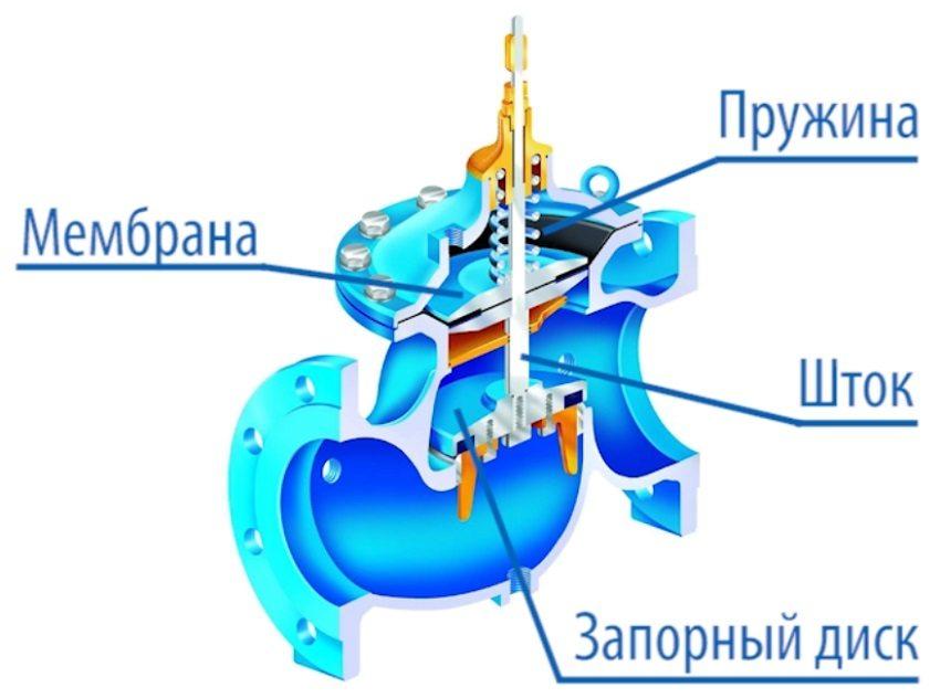 Редуктора давления воды схема фото 647