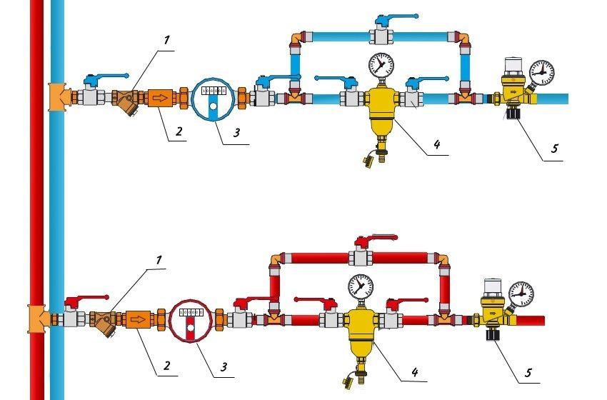 Схема подключения редукторов давления в систему водоснабжения квартиры: 1- механический фильтр грубой очистки; 2 - обратный клапан; 3 - счетчики ГВС и ХВС; 4 - фильтр промывной; 5 - редуктор давления
