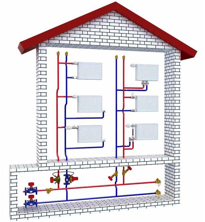 Схема подключения радиаторов в двухтрубной системе отопления частного дома