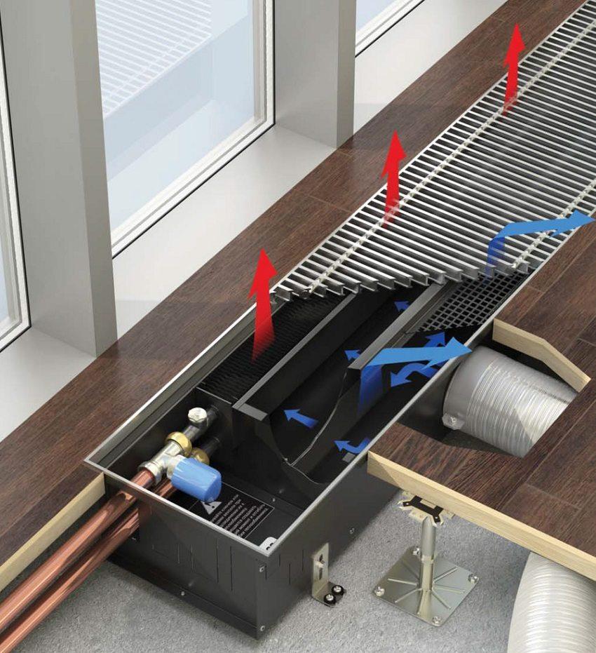 Напольный радиатор, установленный возле двери, может выполнять функцию тепловой завесы