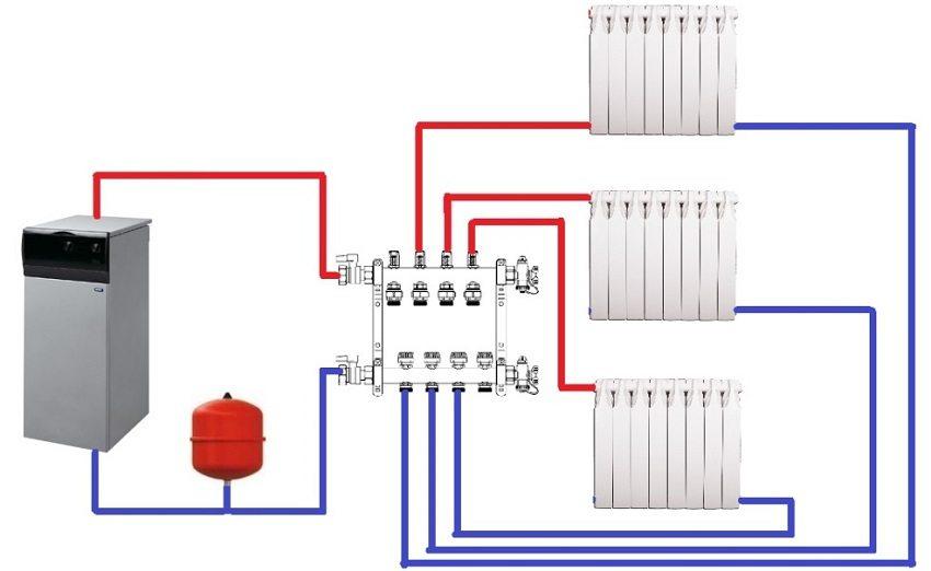 Двухтрубная лучевая схема разводки отопления с коллектором