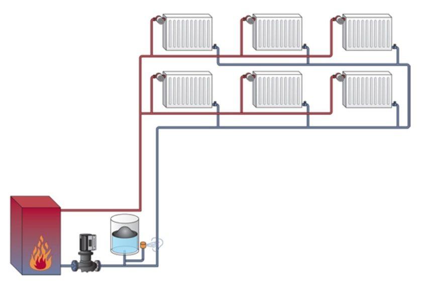 Параллельное подключение радиаторов в двухтрубной системе отопления двухэтажного дома (схема с расширительным баком закрытого типа)