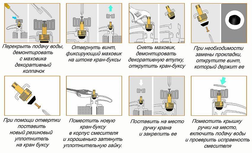 Схема замены кран-буксы в смесителе