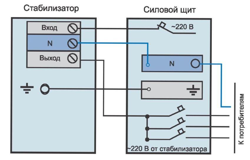 Стабилизатор сети 220в схемы подключения