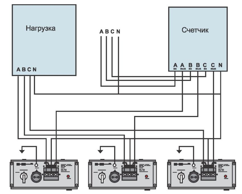 Схема подключения трехфазного стабилизатора (380В) к электросети