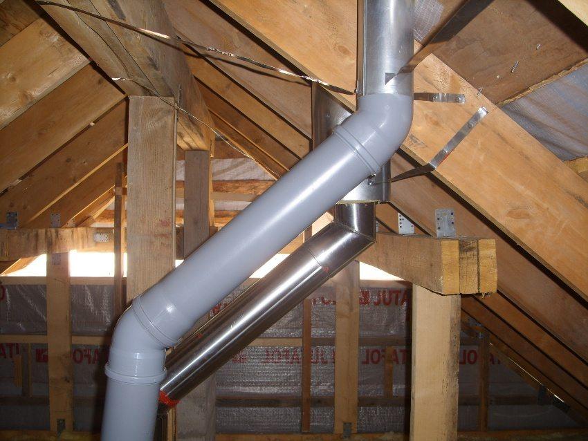 Вентиляция и дымоходы для газовых котлов своими руками 82