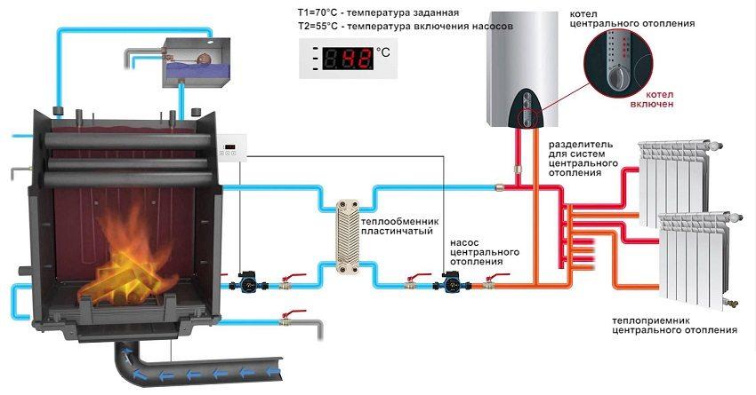 Схема подключения котла с водяным контуром в общую систему отопления