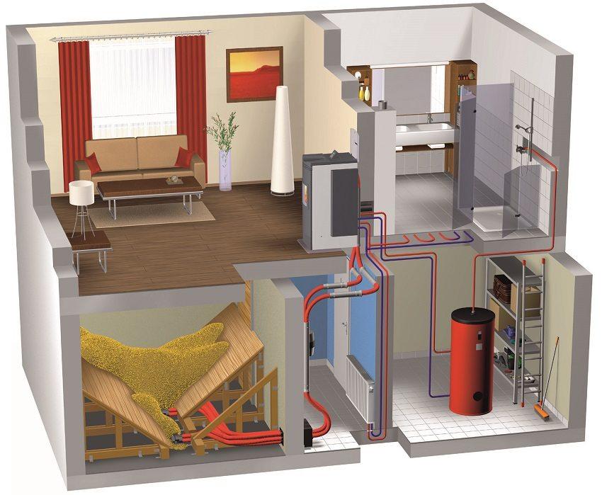 Твердотопливный двухконтурный котел длительного горения обеспечит не только отопление дома, но и горячее водоснабжение